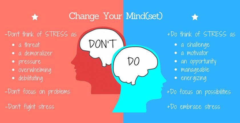 Può il nostro atteggiamento mentale (forma mentis) alterare la nostra esperienza attuale e influire sul nostro futuro?