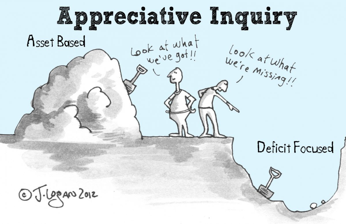 La tecnica dell'Appreciative Inquiry